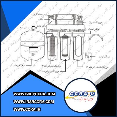 مراحل تصفیه آب در دستگاه تصفیه آب خانگی